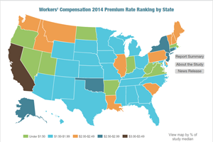 The California workers comp premium rate is the highest in the United States.